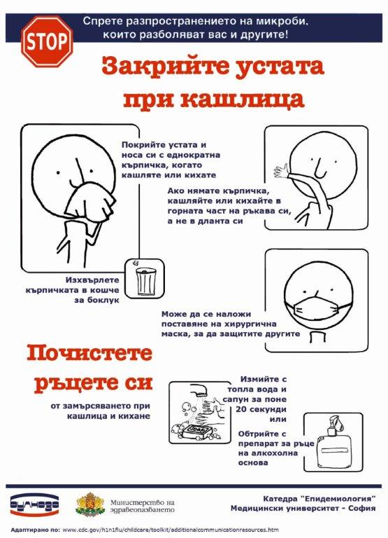 Инструкции за превенция срещу коронавируса